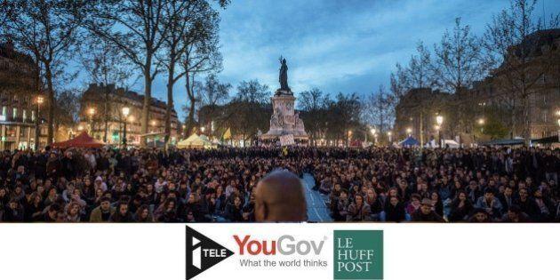 Deux Français sur trois parient sur un essoufflement de Nuit Debout [SONDAGE
