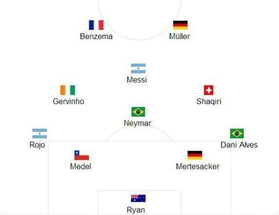 Coupe du monde 2014: votre