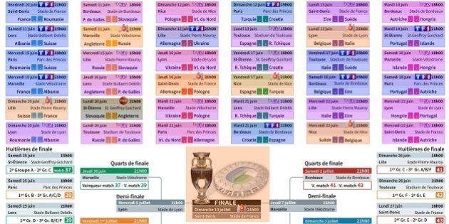 Calendrier, dates, heures, chaînes... le programme télé de l'Euro 2016 match par