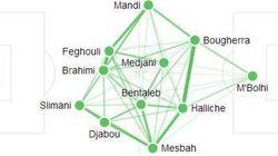 Suivez Allemagne-Algérie en statistiques, minute par