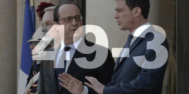 En dégainant le 49-3 pour la loi travail, Hollande et Valls prennent cette fois un gros risque
