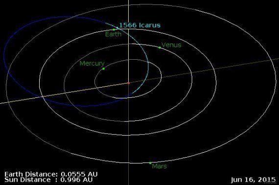Un astéroïde va frôler la Terre: large de 1,4 km, 1566 Icare va passer à 8 millions de