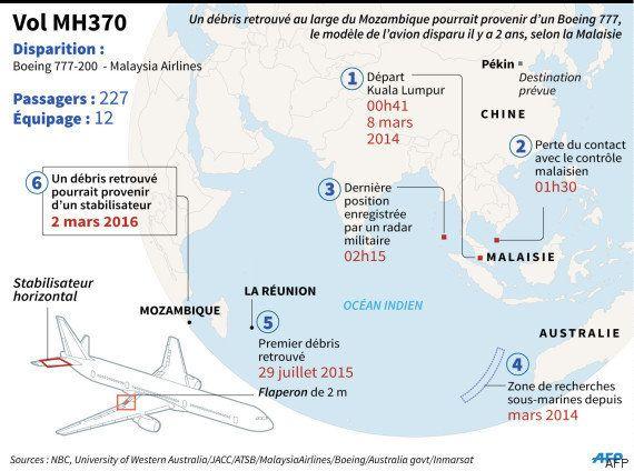 Crash du vol d'Egyptair MS804: Pourquoi ce n'est pas plus simple de retrouver un avion en Méditerranée...