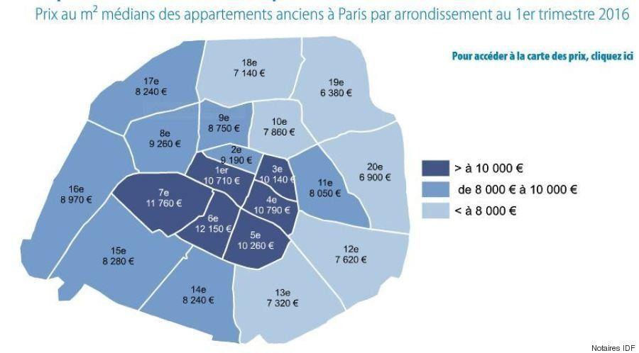 CARTES. Prix de l'immobilier à Paris: Les arrondissements qui repartent à la hausse (et ceux qui