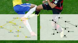 Brésil-Allemagne en statistiques, minute par