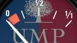 L'audit de l'UMP révèle une dette de plus de 74 millions en juin