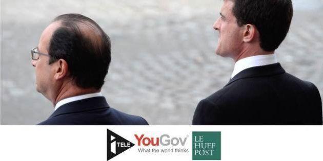 François Hollande et Manuel Valls au plus bas de leur popularité [SONDAGE
