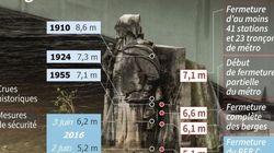 La Seine à 6,50 m, à quoi ça