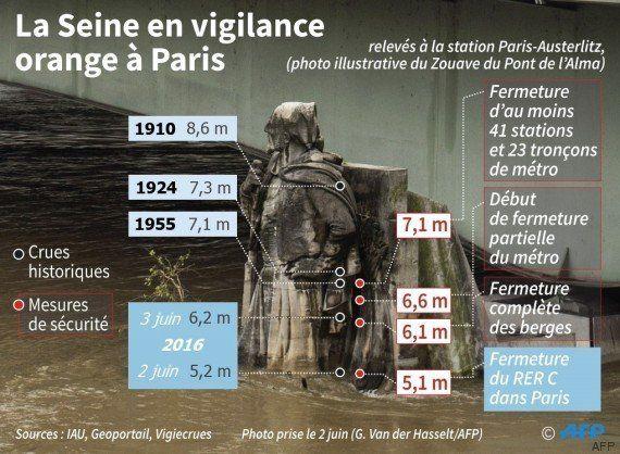 La Seine pourrait atteindre 6,20m: à quoi correspond le niveau de la