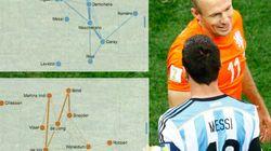 Pays-Bas-Argentine en statistiques, minute par