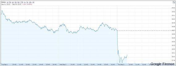 EDF: le démarrage de l'EPR de Flamanville est encore repoussé (la bourse n'apprécie