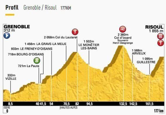 Tour de France 2014: des Alpes petites mais costaudes cette