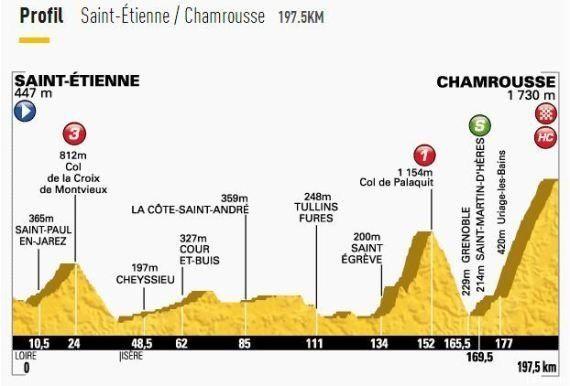 VIDÉO. Tour de France : la première étape des Alpes fait des dégâts et consacre Vincenzo