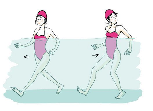Les meilleurs mouvements d'Aquagym pour perdre du poids..
