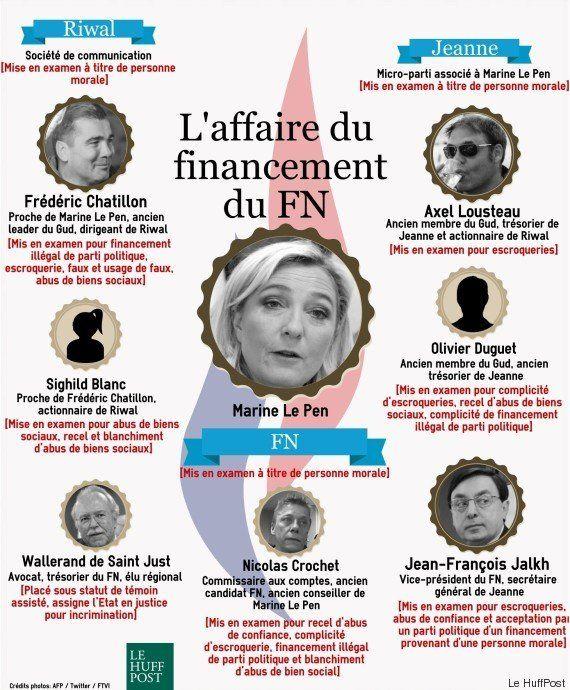Financement du FN : ces proches de Marine Le Pen visés par la