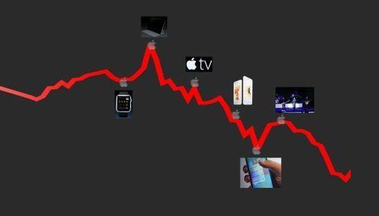 Minute par minute, comment la Bourse a réagi aux annonces