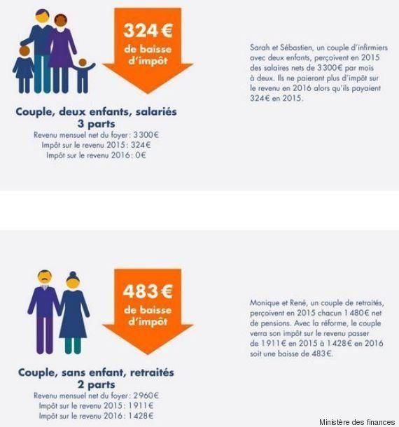 Impôts sur le revenu: Michel Sapin annonce une baisse pour