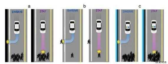 Les voitures autonomes devraient sacrifier leur conducteur pour sauver des passants,