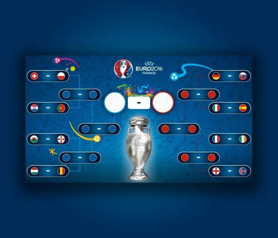 Eire-France, Croatie-Portugal, Italie-Espagne... Le tableau des phases finales de l'Euro 2016 chamboulé...