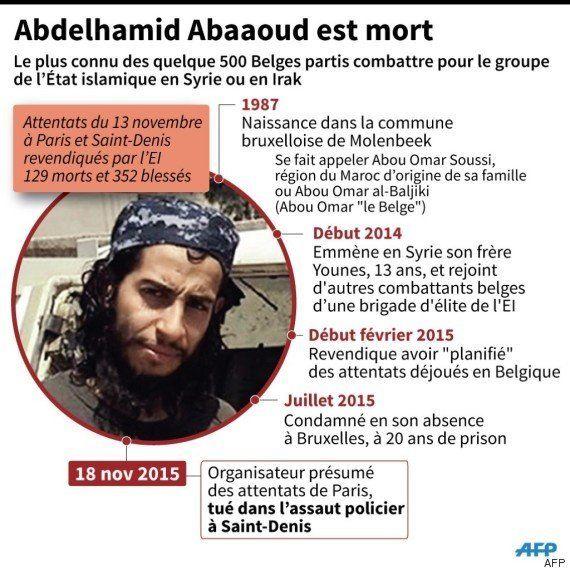 Comment Abdelhamid Abaaoud, l'un des jihadistes les plus recherchés, a pu faire des allers-retours avec...