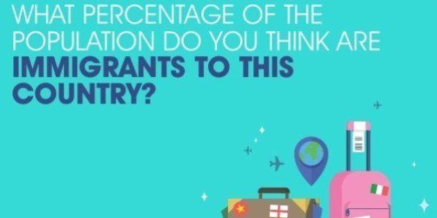Immigration, islam, taux d'abstention... le fossé entre ce que l'on croit et les