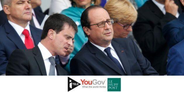 Popularité: Hollande reprend (un peu) des couleurs, pas Valls [SONDAGE
