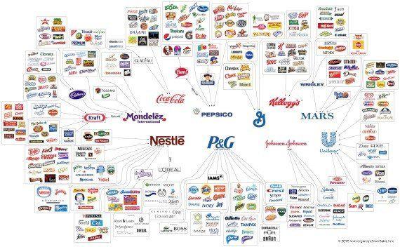 Marques de grande consommation les plus achetées dans le monde: le classement 2014 de Kantar