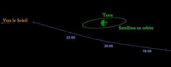 VIDÉO. Un astéroïde va frôler la Terre dimanche 7 septembre dans la