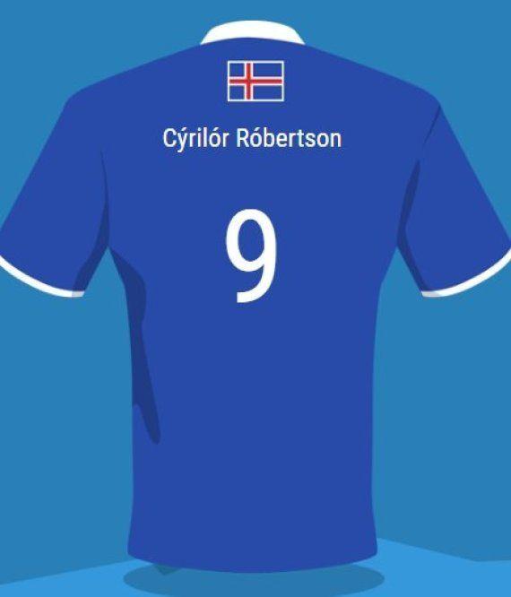 Quel serait votre nom si vous étiez un joueur de l'équipe d'Islande face à la