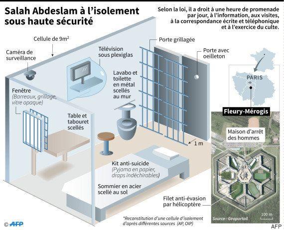 Prière, sport, téléréalité, cuisine... la vie de Salah Abdeslam à la prison de