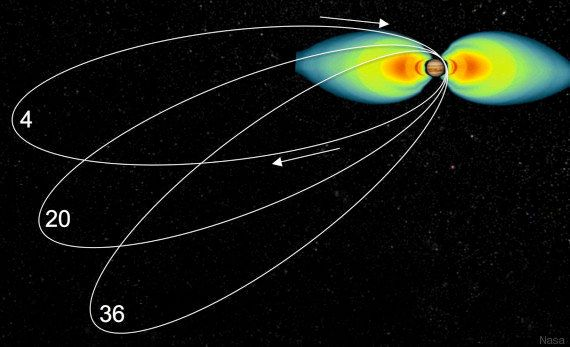Date de lancement de Juno : ce que la sonde va nous apprendre sur les mystères de