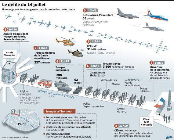 14 juillet: comment les attentats de janvier bousculent le protocole du