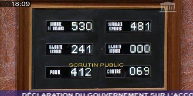 L'accord sur la Grèce très largement adopté par l'Assemblée nationale et le