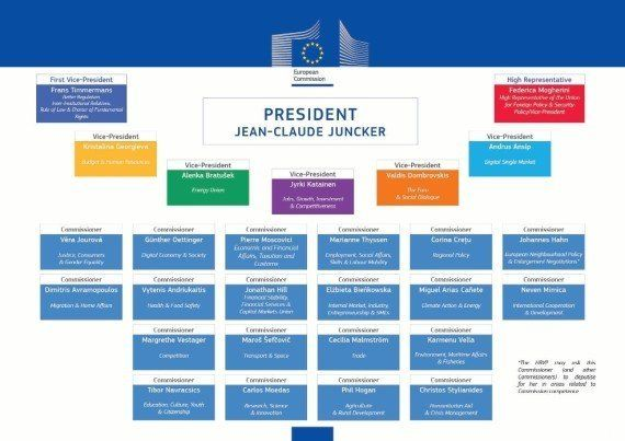 Pierre Moscovici commissaire européen aux Affaires