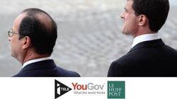 EXCLUSIF - Nouveau recul de la popularité de Hollande et de