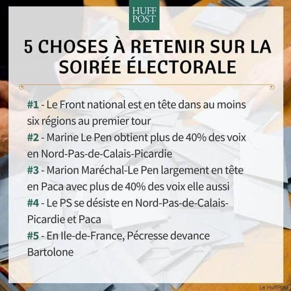Élections régionales 2015 : revivez les premiers résultats et toute la soirée électorale du premier