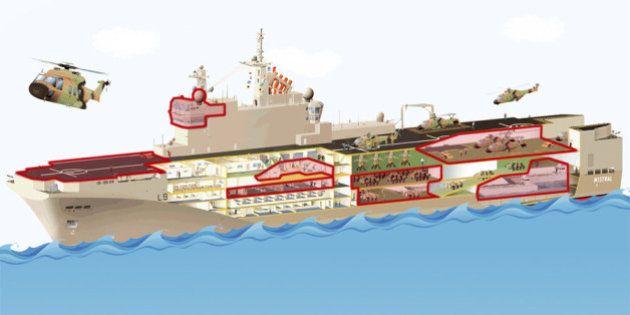 INFOGRAPHIE. Découvrez le Mistral, ce navire de guerre devenu imbroglio entre la France et la