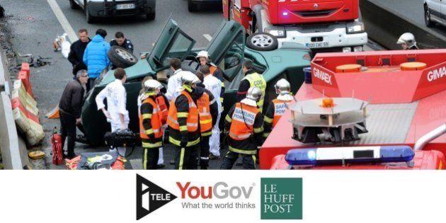 Securité routière : les Français veulent les éthylotests anti-démarrage, pas la baisse de la vitesse...