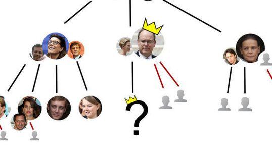 Le premier enfant du Prince Albert et de Charlène montera-t-il sur le