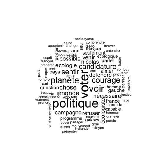 Rendre efficace le discours écologiste: regard croisé avec le discours