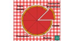 La Ligue 2 s'appelle Domino's Ligue 2 et ça nous a inspiré une recette de pizza par