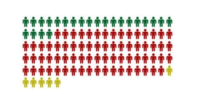 Thermomètre de la crise au pouvoir : 71% des Français n'ont plus confiance en leur