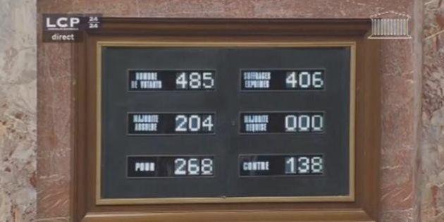 Prostitution: l'Assemblée adopte la loi pénalisant les clients malgré les clivages