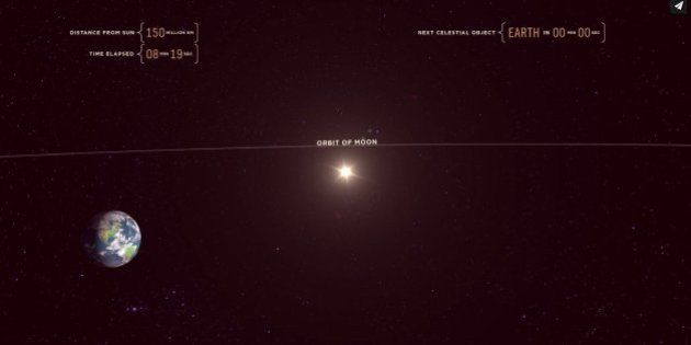 VIDEO. Espace : le système solaire traversé à la vitesse de la