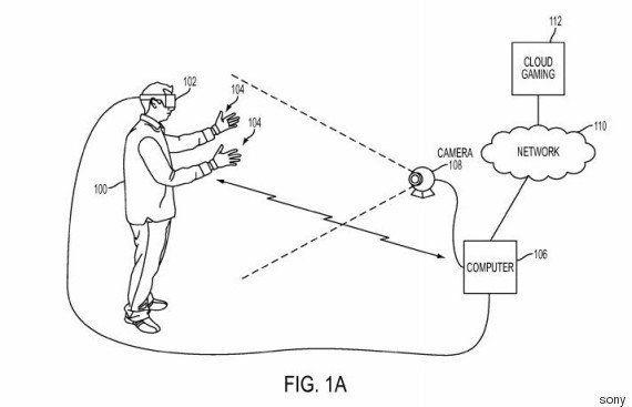 Sony a déposé des brevets pour un gant façon Minority