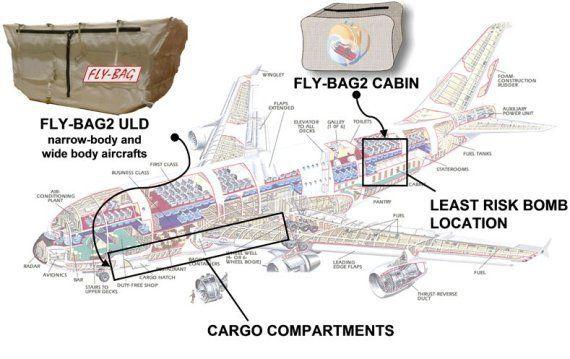 Comment procède-t-on à bord d'un avion quand une bombe ou un colis suspect est