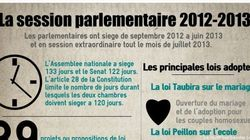 La session parlementaire 2012-2013 en