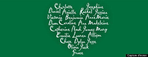 Newtown: les proches des victimes créent un site Internet en hommage aux