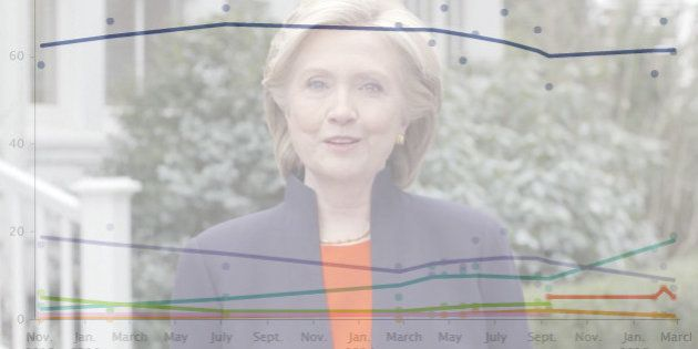 Hillary Clinton démarre la course aux élections 2016 en meilleure position qu'en 2008