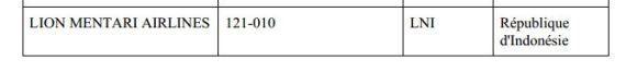 Lion Air : un contrat record pour une compagnie bannie de l'espace aérien américain et